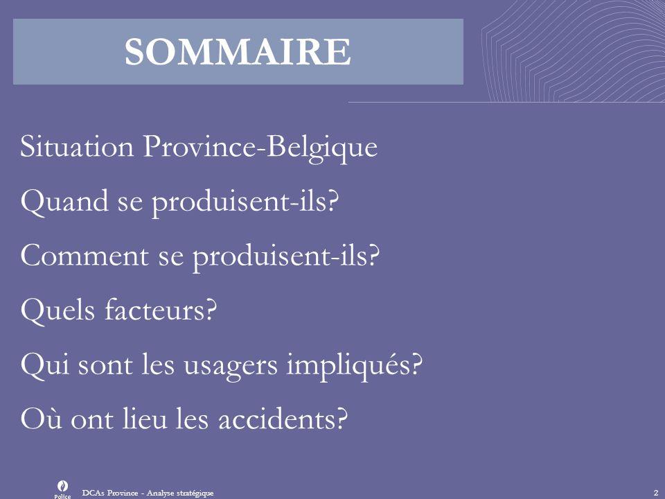 SOMMAIRE DCAs Province - Analyse stratégique2 Situation Province-Belgique Où ont lieu les accidents.