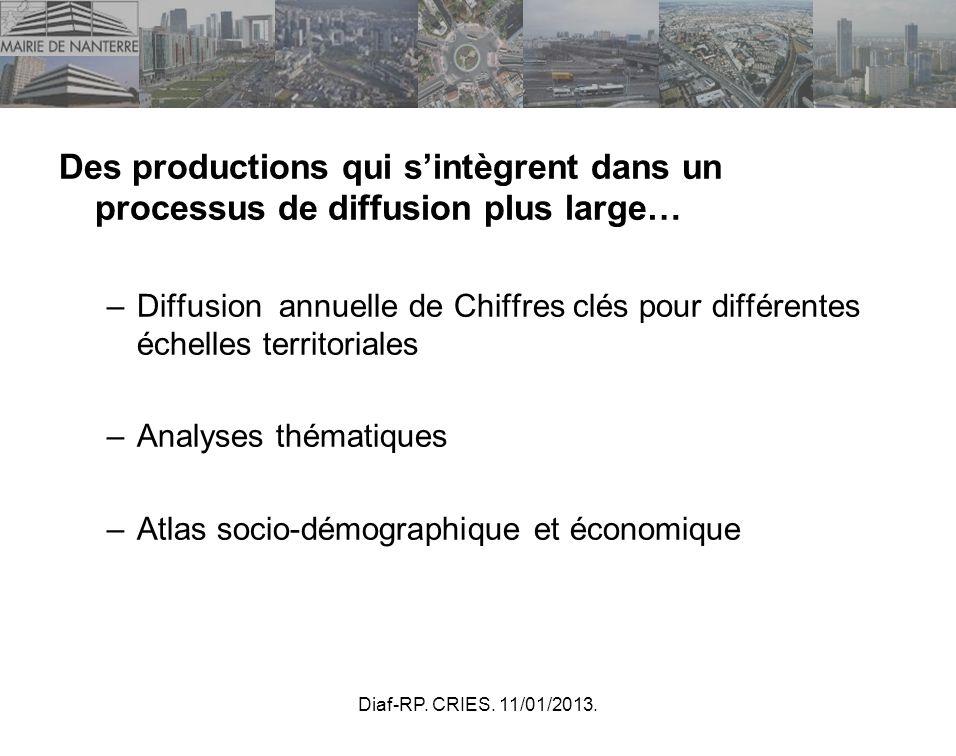 Diaf-RP. CRIES. 11/01/2013. Des productions qui sintègrent dans un processus de diffusion plus large… –Diffusion annuelle de Chiffres clés pour différ