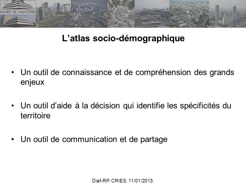 Diaf-RP. CRIES. 11/01/2013. Latlas socio-démographique Un outil de connaissance et de compréhension des grands enjeux Un outil daide à la décision qui