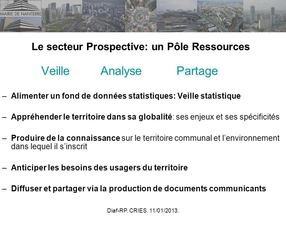 Diaf-RP. CRIES. 11/01/2013. Le secteur Prospective: un Pôle Ressources –Alimenter un fond de données statistiques: Veille statistique –Appréhender le