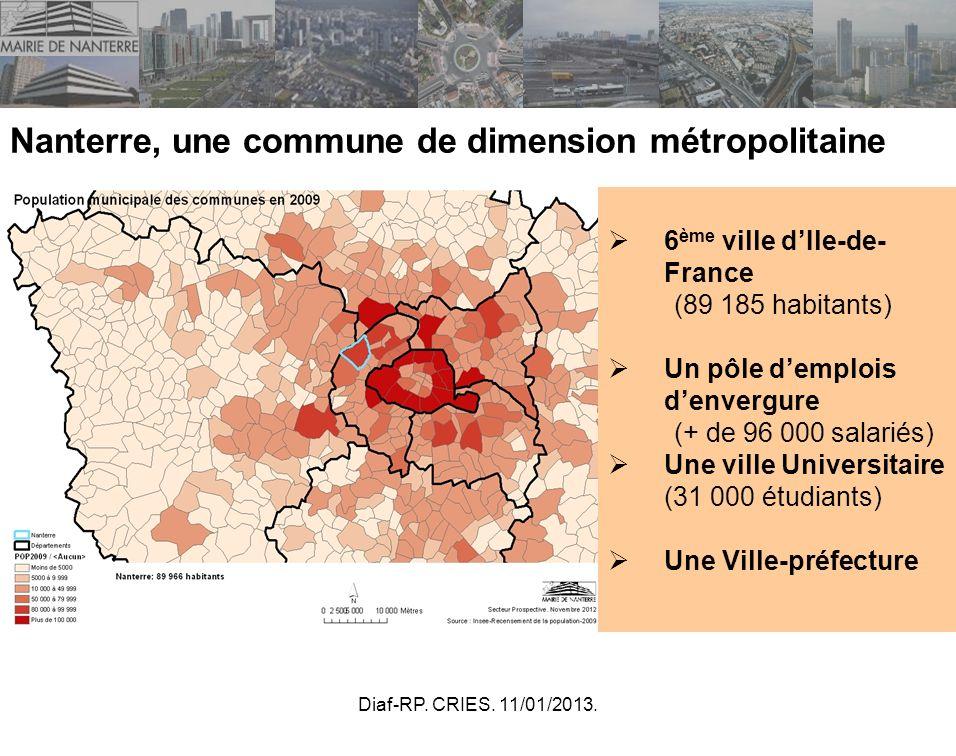 Diaf-RP. CRIES. 11/01/2013. Nanterre, une commune de dimension métropolitaine 6 ème ville dIle-de- France (89 185 habitants) Un pôle demplois denvergu