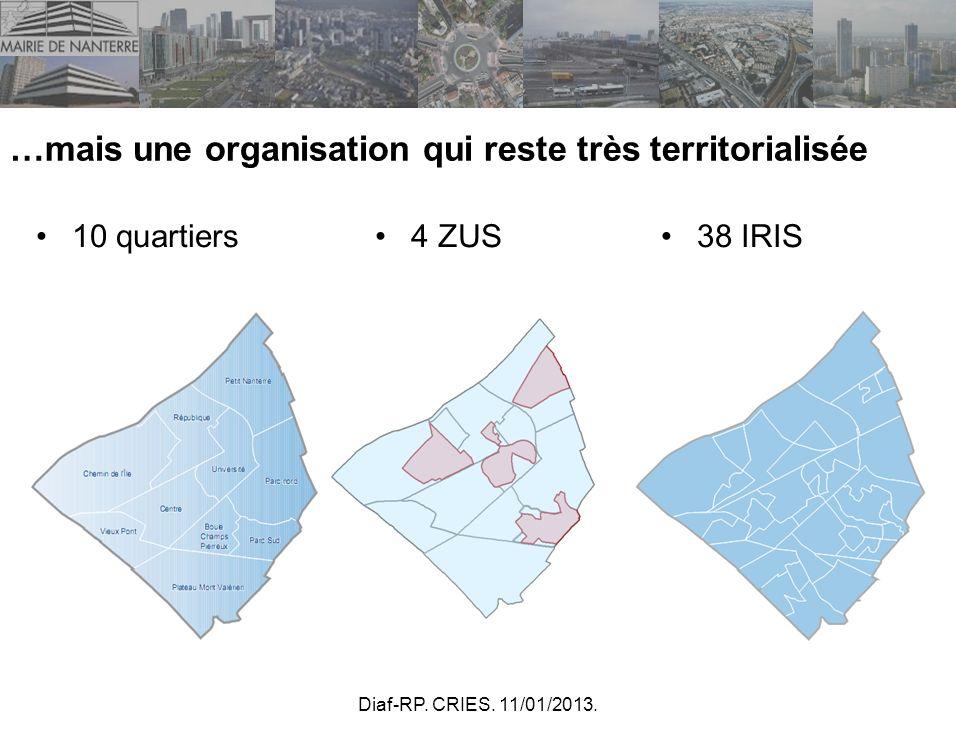 Diaf-RP. CRIES. 11/01/2013. …mais une organisation qui reste très territorialisée 10 quartiers4 ZUS38 IRIS