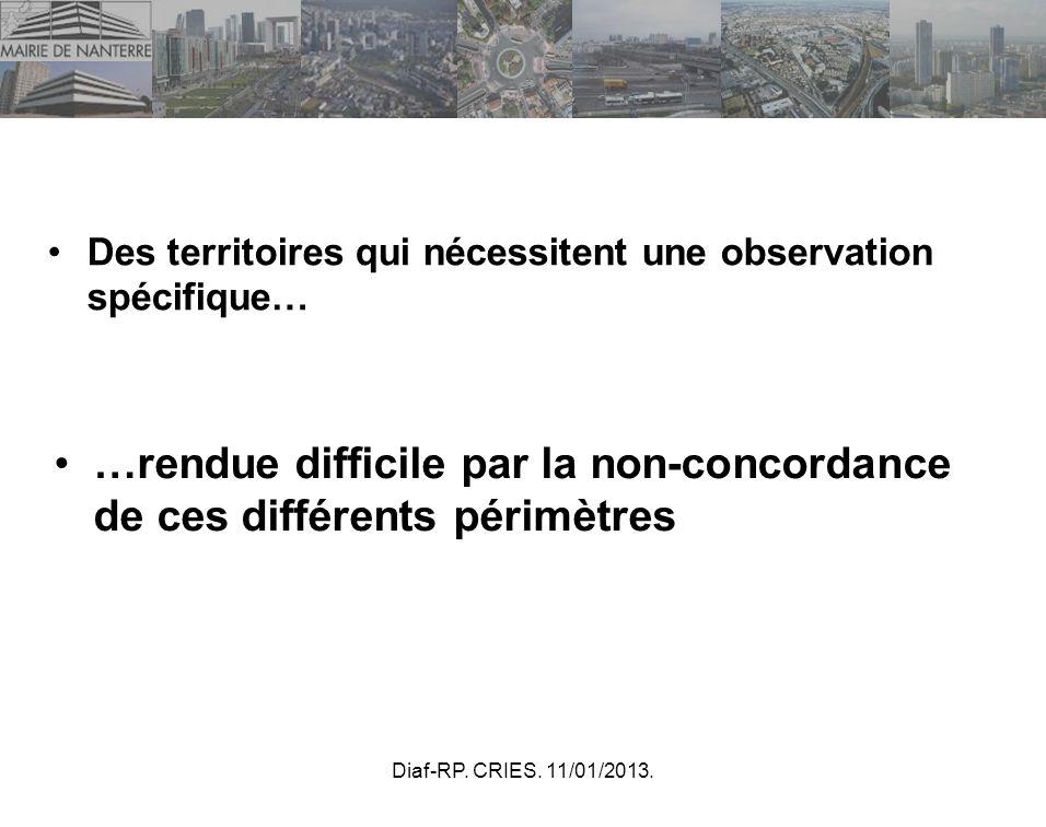 Diaf-RP. CRIES. 11/01/2013. Des territoires qui nécessitent une observation spécifique… …rendue difficile par la non-concordance de ces différents pér