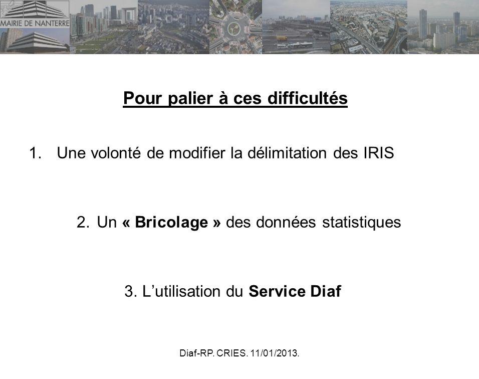 Diaf-RP. CRIES. 11/01/2013. Pour palier à ces difficultés 1.Une volonté de modifier la délimitation des IRIS 2.Un « Bricolage » des données statistiqu