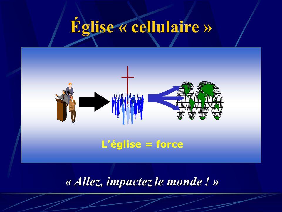 Église « programme » Léglise = endroit « Venez, écoutez ! »