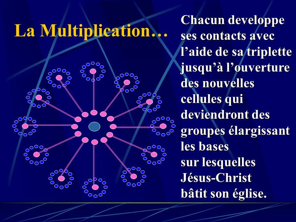 Evolution dune « triplette » vers une cellule ouverte puis un groupe de bases : Poser les fondations entre chrétiens. Une période creuser le terrain :