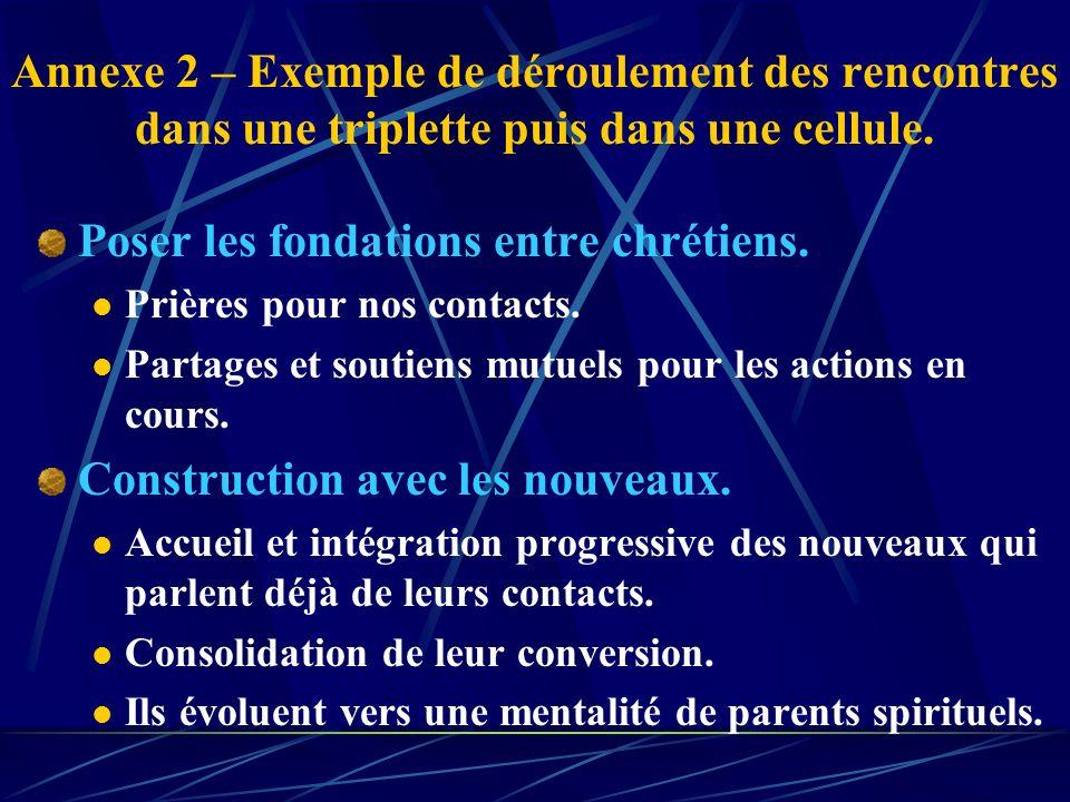 Annexe 1 Les 7 principes des groupes de bases : Tous les membres ont des capacités. Chacun est au bénéfice des autres… Tous les serviteurs sont des pa
