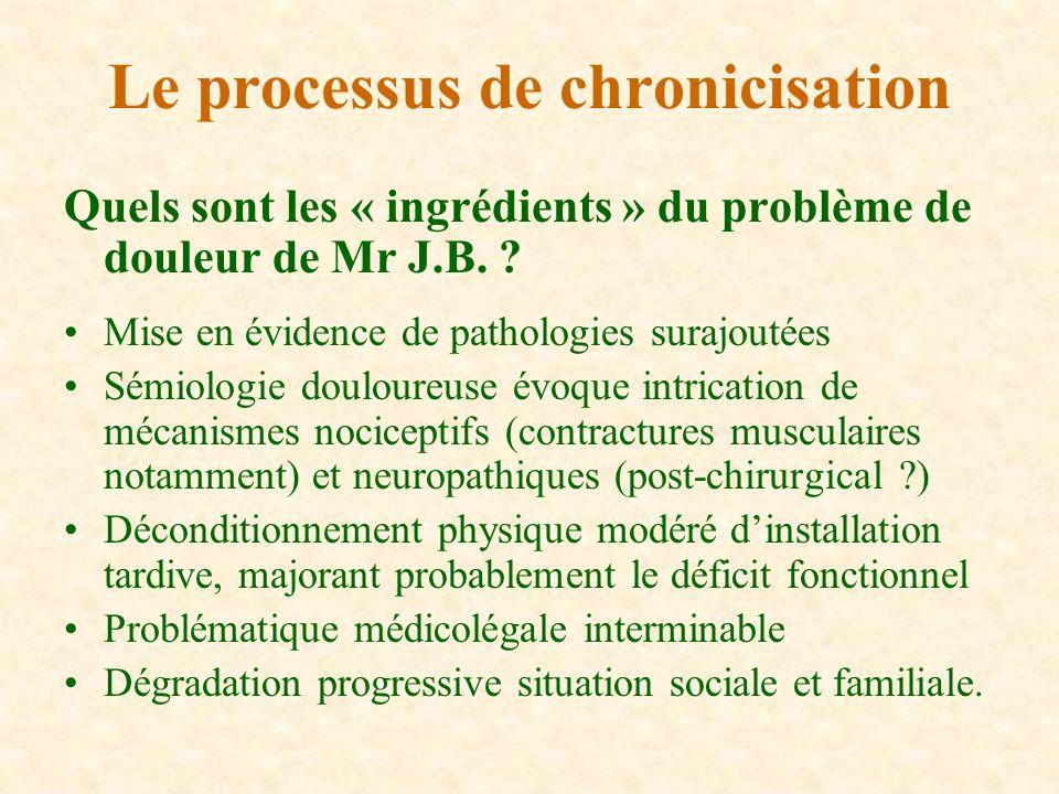 Quels sont les « ingrédients » du problème de douleur de Mr J.B. ? Mise en évidence de pathologies surajoutées Sémiologie douloureuse évoque intricati