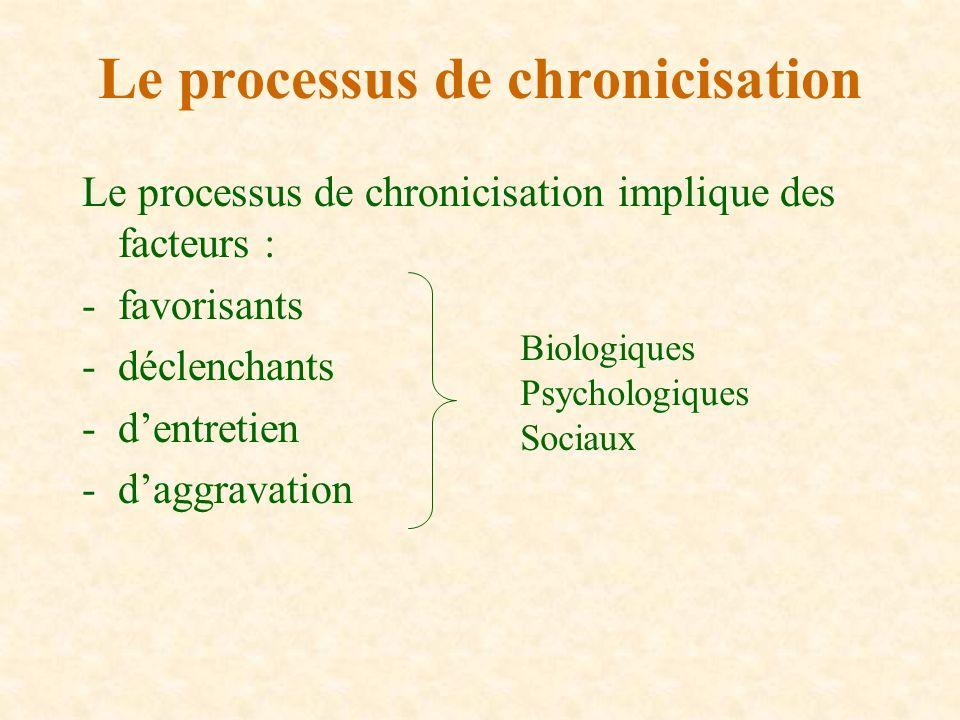 Le processus de chronicisation implique des facteurs : -favorisants -déclenchants -dentretien -daggravation Le processus de chronicisation Biologiques