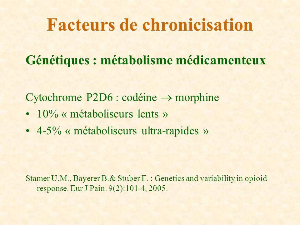 Génétiques : métabolisme médicamenteux Cytochrome P2D6 : codéine morphine 10% « métaboliseurs lents » 4-5% « métaboliseurs ultra-rapides » Stamer U.M.