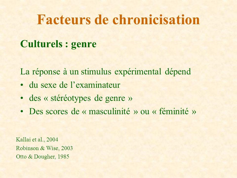 Culturels : genre La réponse à un stimulus expérimental dépend du sexe de lexaminateur des « stéréotypes de genre » Des scores de « masculinité » ou «
