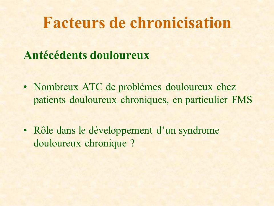 Antécédents douloureux Nombreux ATC de problèmes douloureux chez patients douloureux chroniques, en particulier FMS Rôle dans le développement dun syn