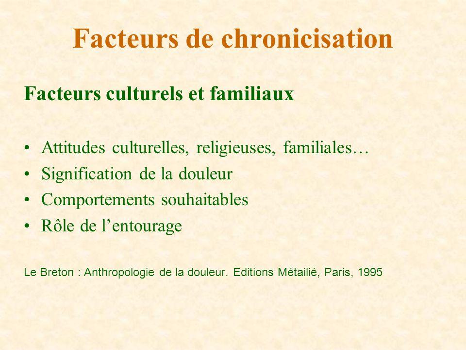 Facteurs culturels et familiaux Attitudes culturelles, religieuses, familiales… Signification de la douleur Comportements souhaitables Rôle de lentour