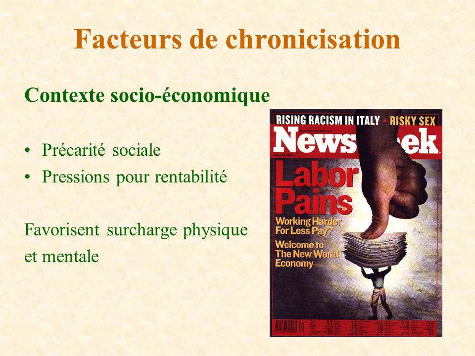 Contexte socio-économique Précarité sociale Pressions pour rentabilité Favorisent surcharge physique et mentale Facteurs de chronicisation