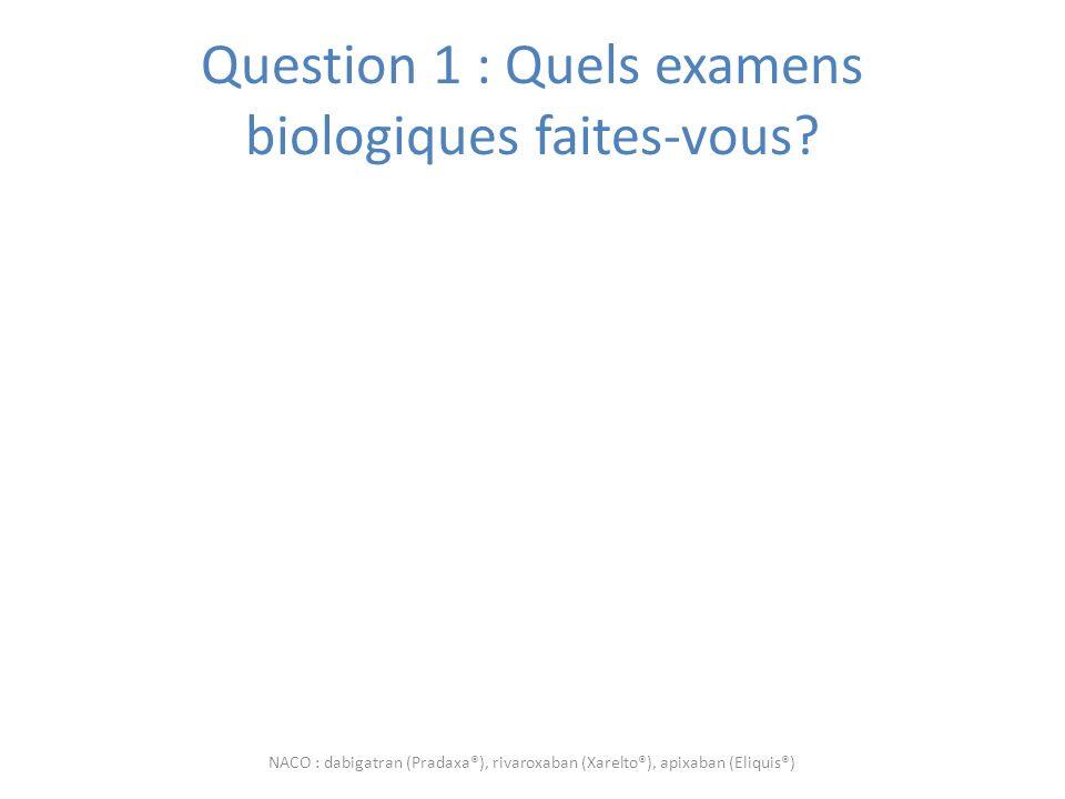 Question 1 : Quels examens biologiques faites-vous? NACO : dabigatran (Pradaxa®), rivaroxaban (Xarelto®), apixaban (Eliquis®)