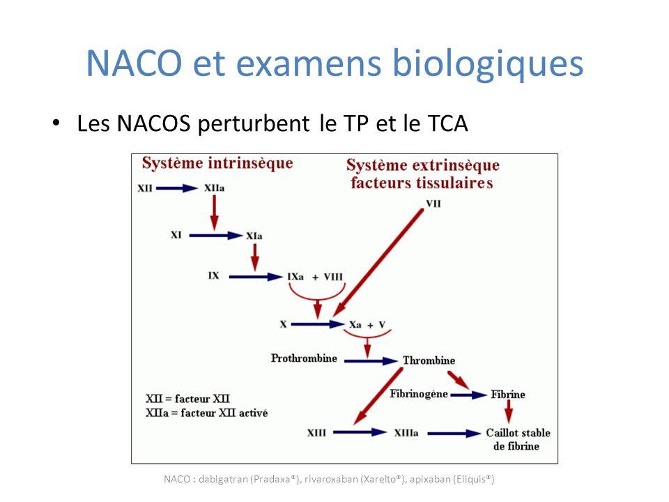 NACO et examens biologiques Les NACOS perturbent le TP et le TCA NACO : dabigatran (Pradaxa®), rivaroxaban (Xarelto®), apixaban (Eliquis®)