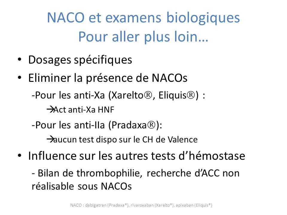 NACO et examens biologiques Pour aller plus loin… NACO : dabigatran (Pradaxa®), rivaroxaban (Xarelto®), apixaban (Eliquis®) Dosages spécifiques Elimin