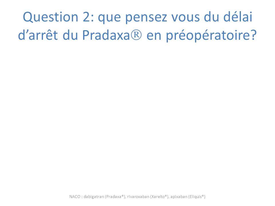 Question 2: que pensez vous du délai darrêt du Pradaxa en préopératoire? NACO : dabigatran (Pradaxa®), rivaroxaban (Xarelto®), apixaban (Eliquis®)