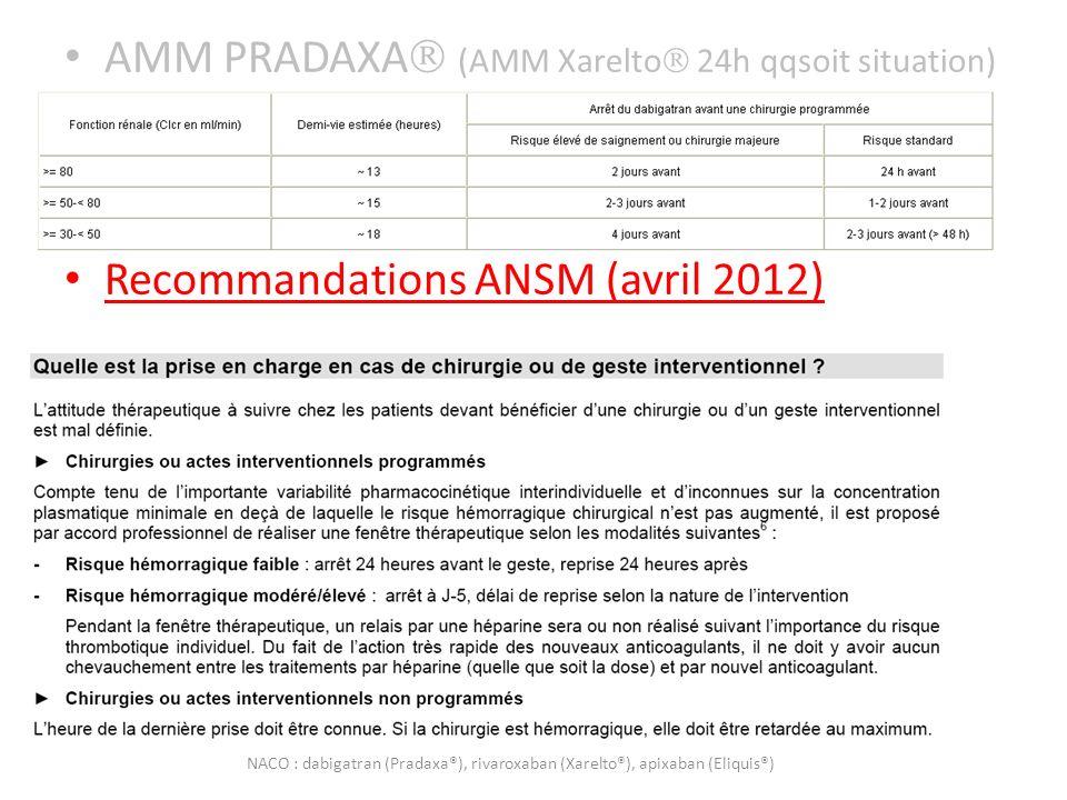 AMM PRADAXA (AMM Xarelto 24h qqsoit situation) Recommandations ANSM (avril 2012) NACO : dabigatran (Pradaxa®), rivaroxaban (Xarelto®), apixaban (Eliqu
