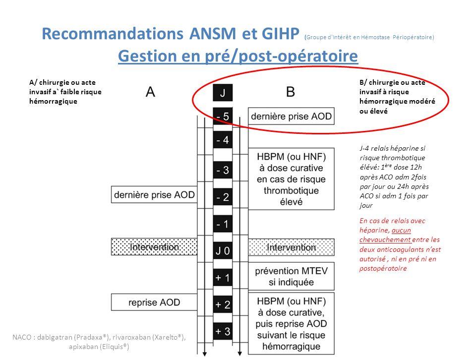 Recommandations ANSM et GIHP (Groupe d'Intérêt en Hémostase Périopératoire) Gestion en pré/post-opératoire En cas de relais avec héparine, aucun cheva
