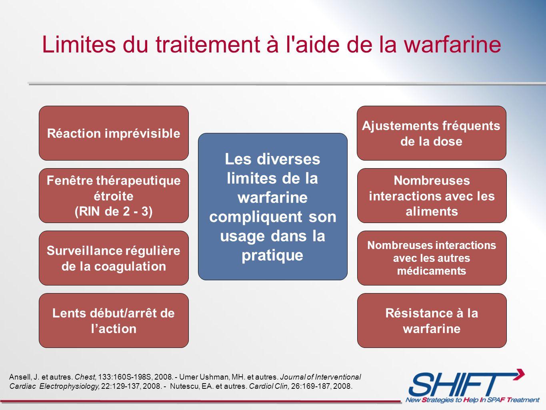 Limites du traitement à l'aide de la warfarine Ansell, J. et autres. Chest, 133:160S-198S, 2008. - Umer Ushman, MH. et autres. Journal of Intervention
