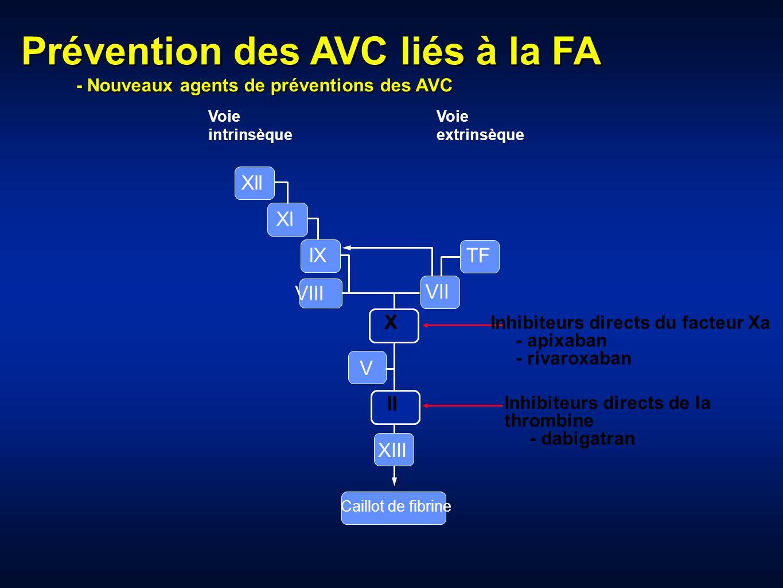 Prévention des AVC liés à la FA - Nouveaux agents de préventions des AVC - Nouveaux agents de préventions des AVC V Xll Xl lXVII TF XIII Caillot de fi