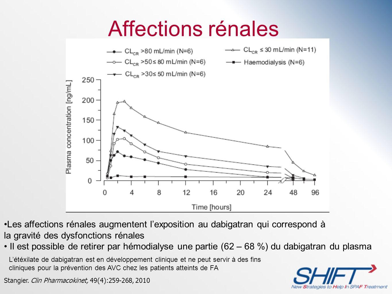 Affections rénales Stangier. Clin Pharmacokinet, 49(4):259-268, 2010 Létéxilate de dabigatran est en développement clinique et ne peut servir à des fi
