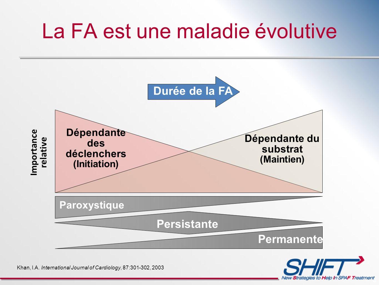 8 Durée de la FA La FA est une maladie évolutive Paroxystique Dépendante des déclenchers (Initiation) Permanente Dépendante du substrat (Maintien) Imp
