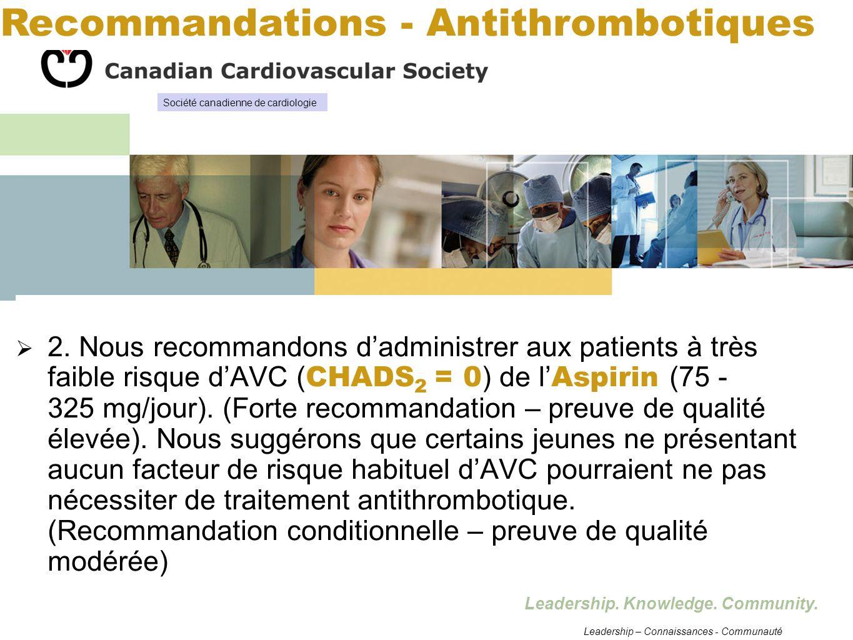 Leadership. Knowledge. Community. 2. Nous recommandons dadministrer aux patients à très faible risque dAVC ( CHADS 2 = 0 ) de l Aspirin (75 - 325 mg/j