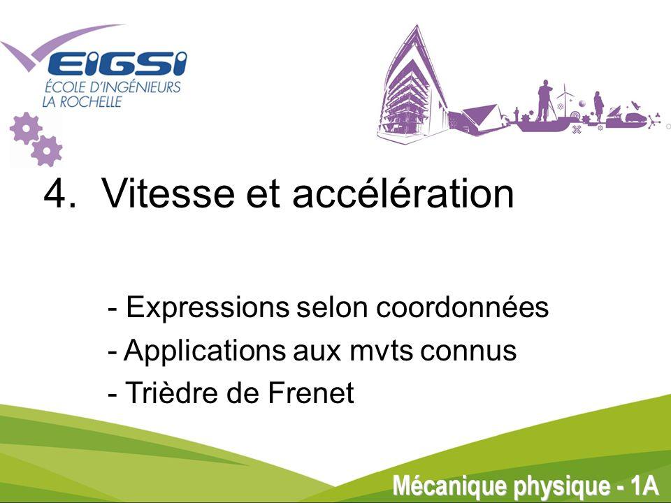 4. Vitesse et accélération - Expressions selon coordonnées - Applications aux mvts connus - Trièdre de Frenet