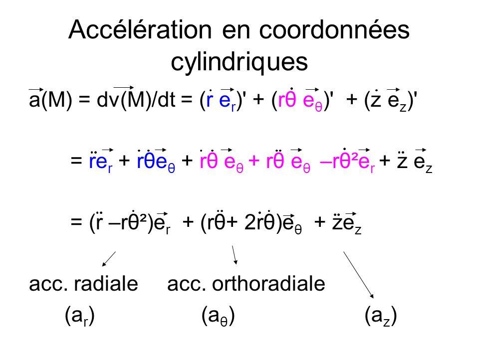 Accélération en coordonnées cylindriques a(M) = dv(M)/dt = (r e r ) + (rθ e θ ) + (z e z ) = re r + rθe θ + rθ e θ + rθ e θ –rθ²e r + z e z = (r –rθ²)e r + (rθ+ 2rθ)e θ + ze z acc.