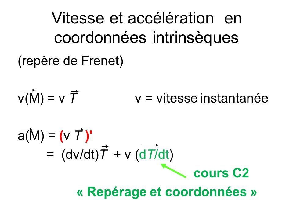 Vitesse et accélération en coordonnées intrinsèques (repère de Frenet) v(M) = v Tv = vitesse instantanée a(M) = (v T ) = (dv/dt)T + v (dT/dt) cours C2 « Repérage et coordonnées »