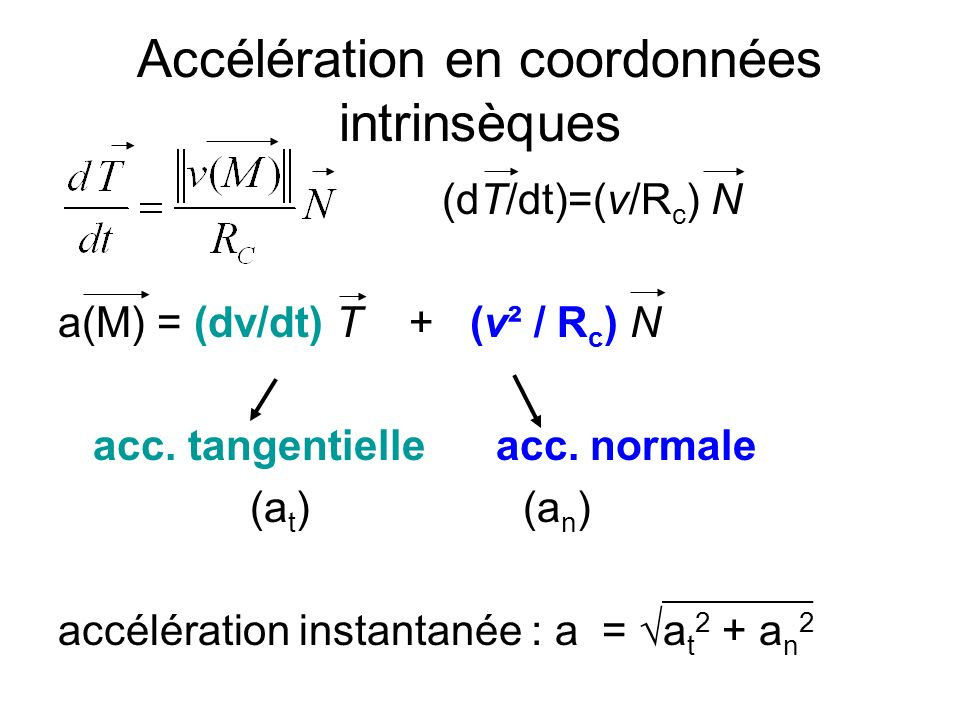 Accélération en coordonnées intrinsèques (dT/dt)=(v/R c ) N a(M) = (dv/dt) T + (v² / R c ) N acc. tangentielle acc. normale (a t ) (a n ) accélération