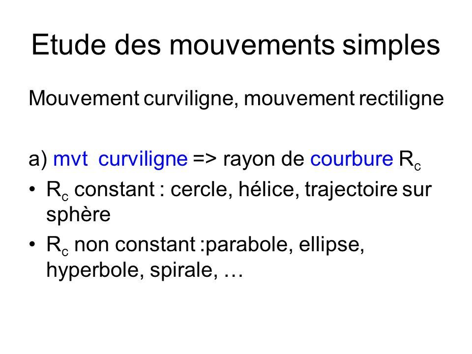 Etude des mouvements simples Mouvement curviligne, mouvement rectiligne a) mvt curviligne => rayon de courbure R c R c constant : cercle, hélice, trajectoire sur sphère R c non constant :parabole, ellipse, hyperbole, spirale, …
