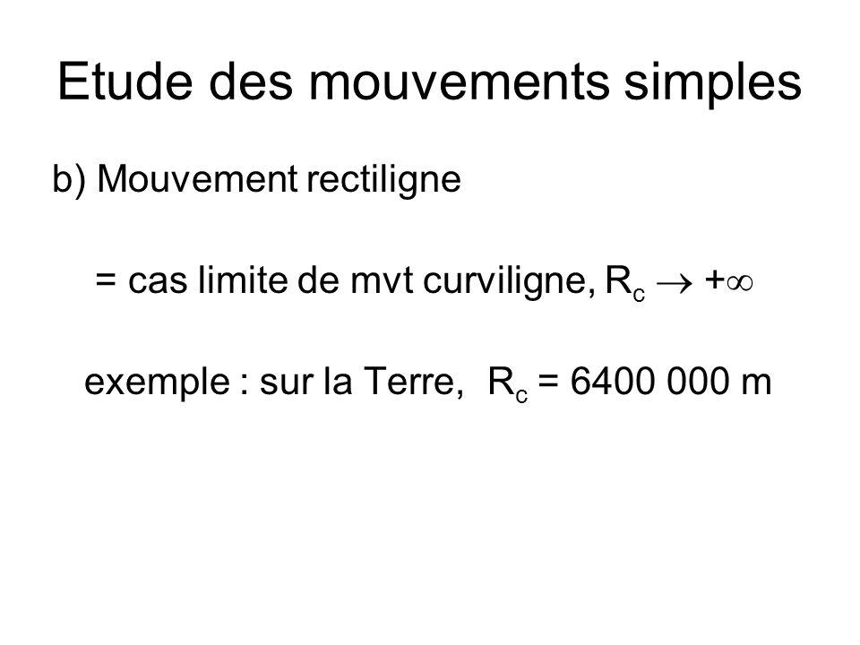 Etude des mouvements simples b) Mouvement rectiligne = cas limite de mvt curviligne, R c + exemple : sur la Terre, R c = 6400 000 m