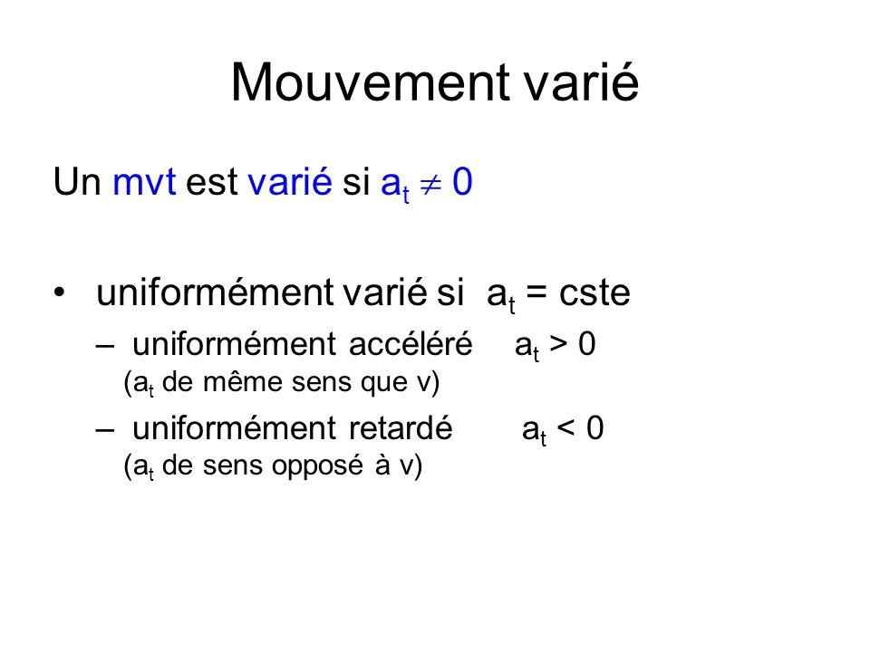 Mouvement varié Un mvt est varié si a t 0 uniformément varié si a t = cste – uniformément accéléré a t > 0 (a t de même sens que v) – uniformément retardé a t < 0 (a t de sens opposé à v)