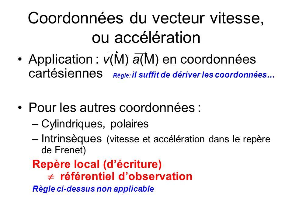 Coordonnées du vecteur vitesse, ou accélération Application : v(M) a(M) en coordonnées cartésiennes Règle: il suffit de dériver les coordonnées… Pour les autres coordonnées : –Cylindriques, polaires –Intrinsèques (vitesse et accélération dans le repère de Frenet) Repère local (décriture) référentiel dobservation Règle ci-dessus non applicable