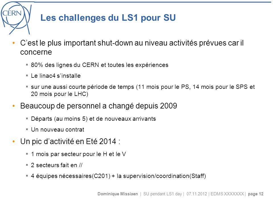 Dominique Missiaen | SU pendant LS1 day | 07.11.2012 | EDMS XXXXXXX | page 12 Les challenges du LS1 pour SU Cest le plus important shut-down au niveau