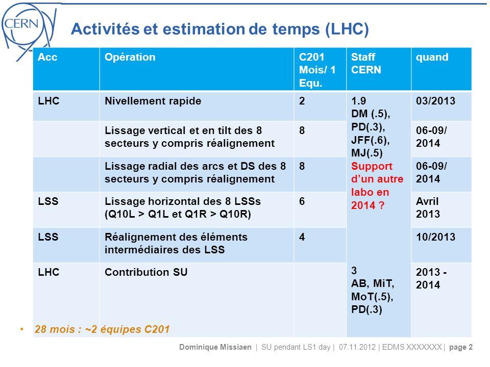Dominique Missiaen | SU pendant LS1 day | 07.11.2012 | EDMS XXXXXXX | page 2 Activités et estimation de temps (LHC) AccOpérationC201 Mois/ 1 Equ.