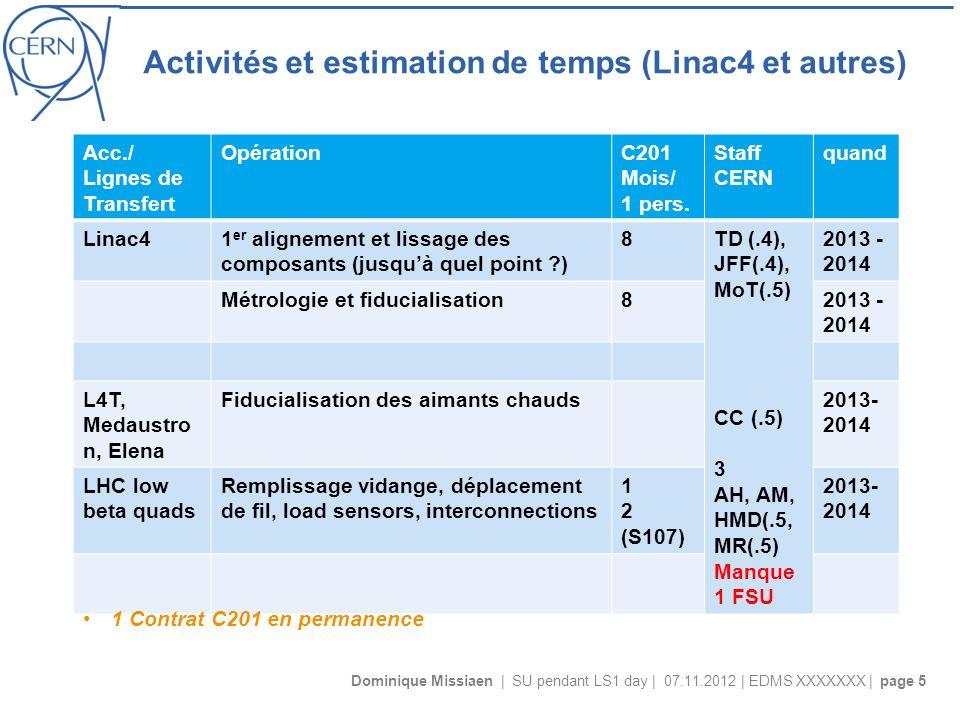 Dominique Missiaen | SU pendant LS1 day | 07.11.2012 | EDMS XXXXXXX | page 5 Activités et estimation de temps (Linac4 et autres) Acc./ Lignes de Transfert OpérationC201 Mois/ 1 pers.