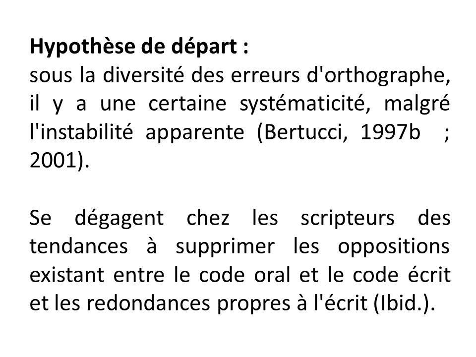 Hypothèse de départ : sous la diversité des erreurs d'orthographe, il y a une certaine systématicité, malgré l'instabilité apparente (Bertucci, 1997b