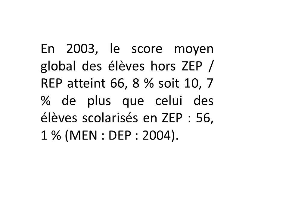 En 2003, le score moyen global des élèves hors ZEP / REP atteint 66, 8 % soit 10, 7 % de plus que celui des élèves scolarisés en ZEP : 56, 1 % (MEN :
