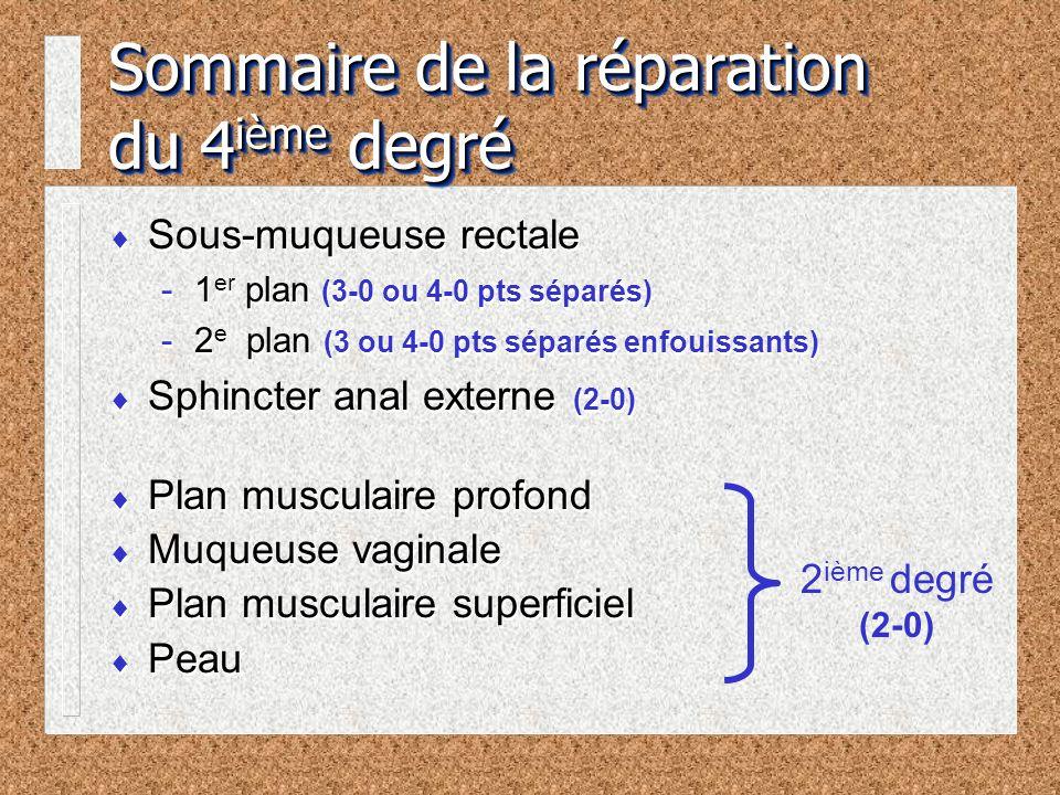 Sommaire de la réparation du 4 ième degré Sous-muqueuse rectale -1 er plan (3-0 ou 4-0 pts séparés) -2 e plan (3 ou 4-0 pts séparés enfouissants) Sphincter anal externe (2-0) Sous-muqueuse rectale -1 er plan (3-0 ou 4-0 pts séparés) -2 e plan (3 ou 4-0 pts séparés enfouissants) Sphincter anal externe (2-0) 2 ième degré (2-0) Plan musculaire profond Muqueuse vaginale Plan musculaire superficiel Peau
