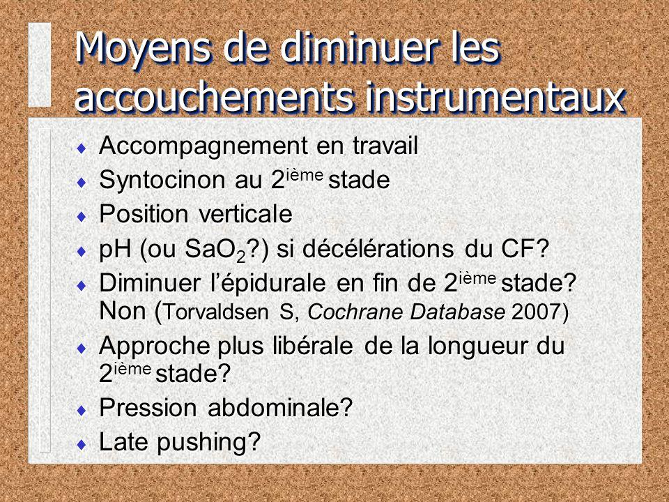 Moyens de diminuer les accouchements instrumentaux Accompagnement en travail Syntocinon au 2 ième stade Position verticale pH (ou SaO 2 ?) si décélérations du CF.