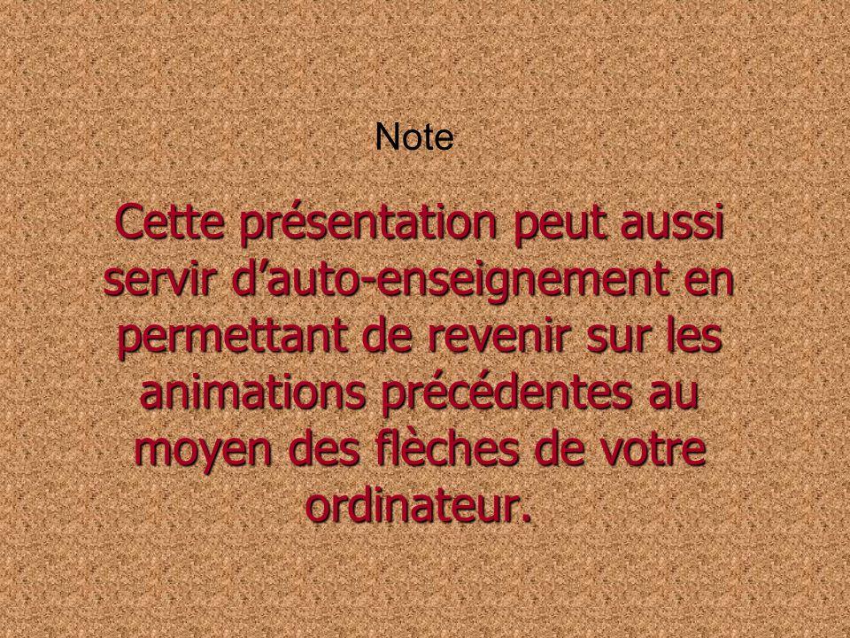 Cette présentation peut aussi servir dauto-enseignement en permettant de revenir sur les animations précédentes au moyen des flèches de votre ordinateur.