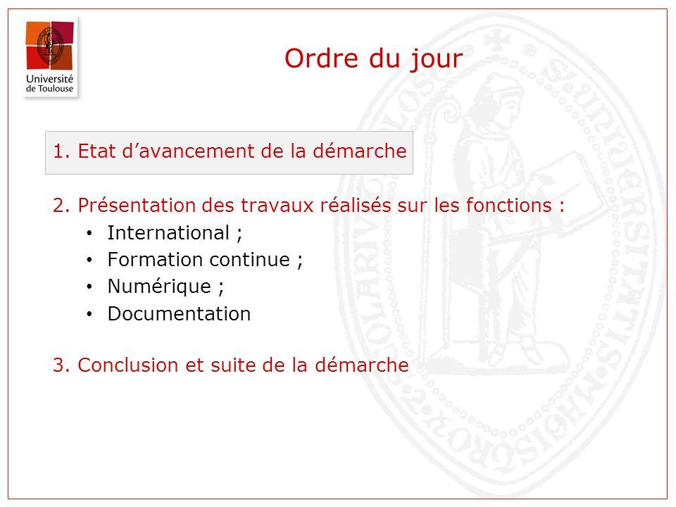 Ordre du jour 1. Etat davancement de la démarche 2.Présentation des travaux réalisés sur les fonctions : International ; Formation continue ; Numériqu