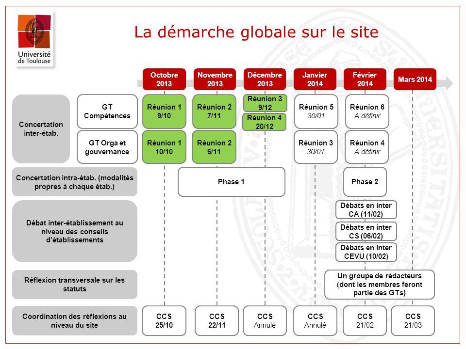 La démarche globale sur le site Mars 2014 Octobre 2013 Concertation inter-étab. Concertation intra-étab. (modalités propres à chaque étab.) Novembre 2