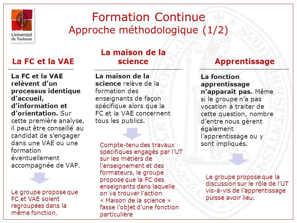 Formation Continue Approche méthodologique (1/2) La FC et la VAE La FC et la VAE relèvent dun processus identique daccueil, dinformation et dorientati