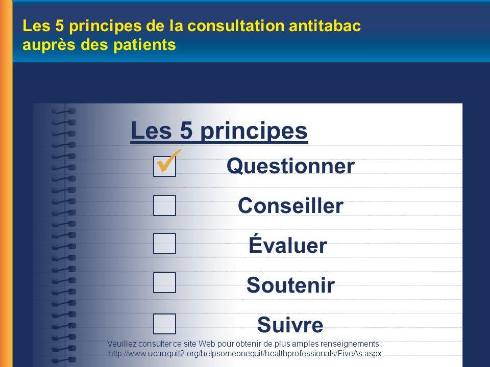 Les 5 principes de la consultation antitabac auprès des patients Les 5 principes Questionner Conseiller Évaluer Soutenir Suivre Veuillez consulter ce site Web pour obtenir de plus amples renseignements : http://www.ucanquit2.org/helpsomeonequit/healthprofessionals/FiveAs.aspx