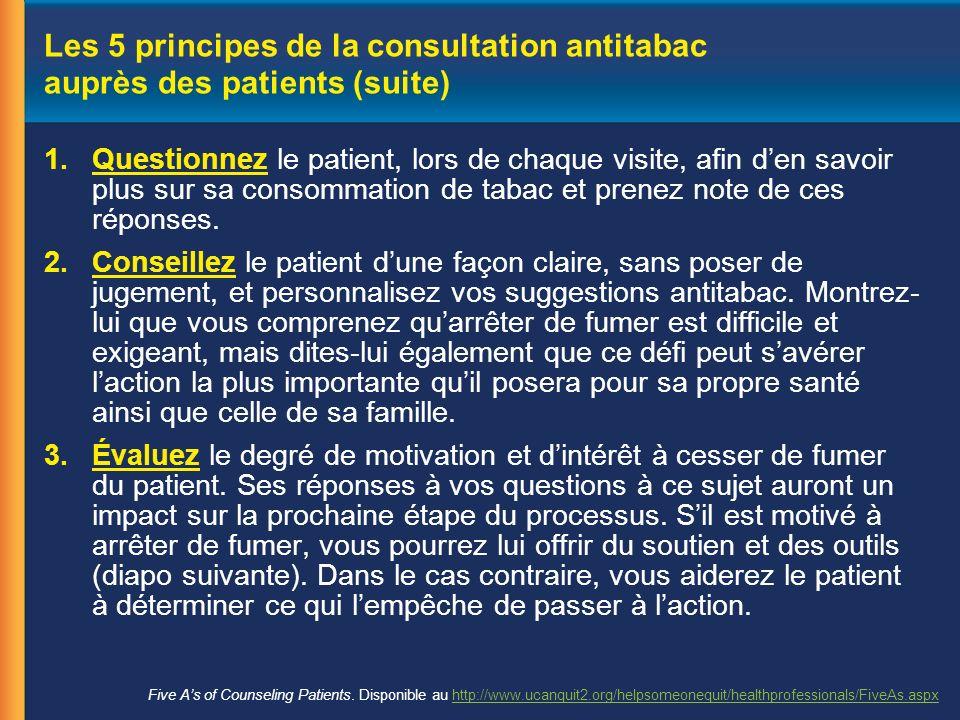 Les 5 principes de la consultation antitabac auprès des patients (suite) 1.Questionnez le patient, lors de chaque visite, afin den savoir plus sur sa consommation de tabac et prenez note de ces réponses.